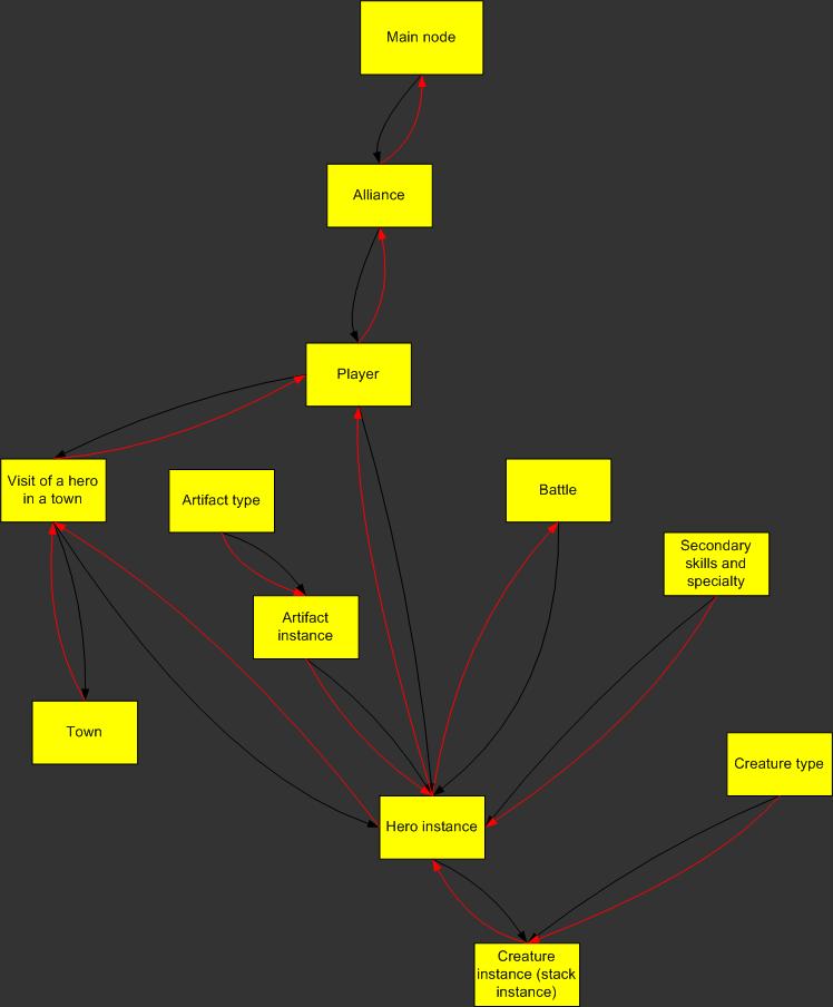 Image Result For Majority Bonus System Wikipedia